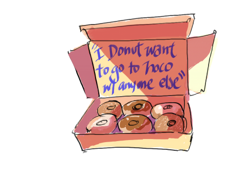 DonutBox