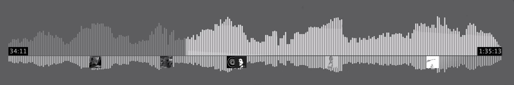Music Vs Morals: Con