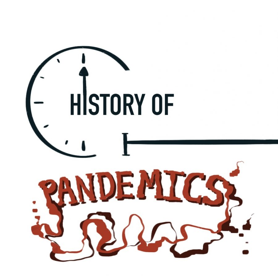 Pandemics affect daily life throughout time