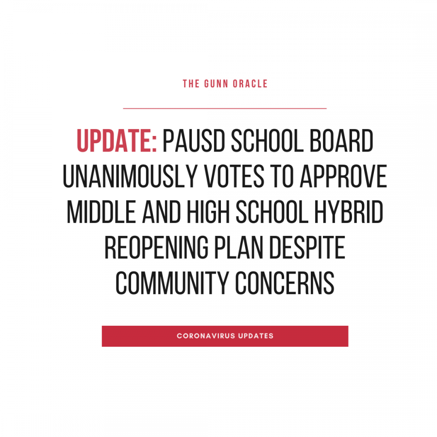 PAUSD school board unanimously votes to approve middle and high school reopening plan despite community concerns