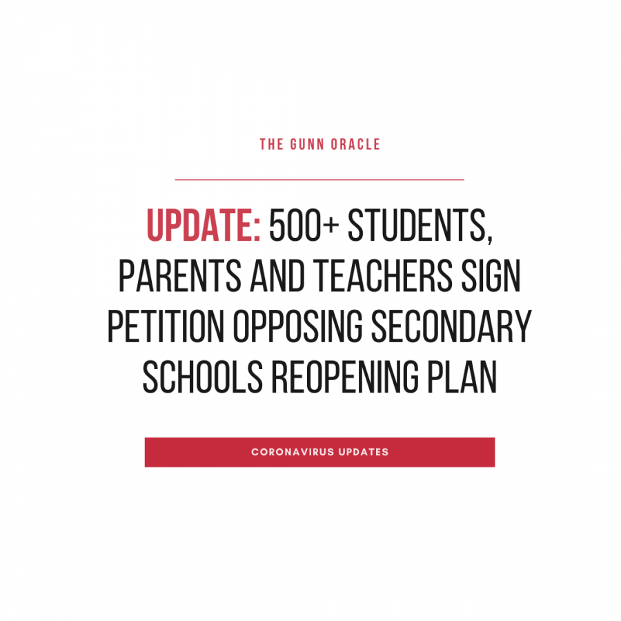 Over 500 students, parents and teachers sign petition opposing PAUSD secondary schools reopening plan