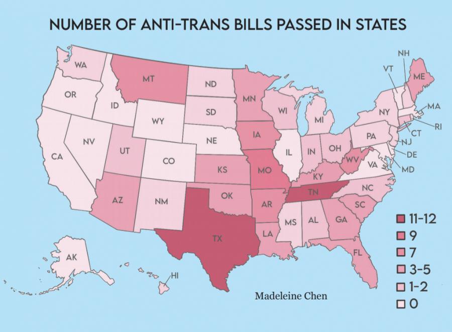 Anti-transgender legislation: Recent state bills place physical, mental health of transgender youth at risk