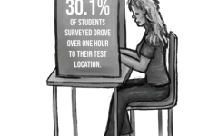 Test center shortages prompt student challenges